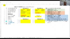 2020-10-01-西野先生